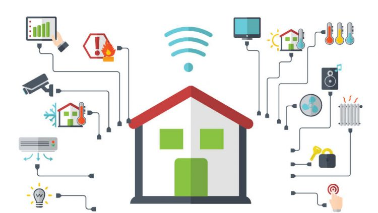 THE NEW WONDERS OF THE SMART HOME